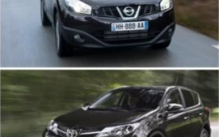 Ниссан Qashqai и Тойота RAV 4: сравнение характеристик
